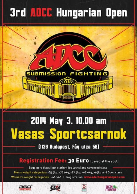3. ADCC Submission Hungarian Open