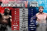 Zakatol a hype-vonat a Mayweather - Logan Paul meccsel kapcsolatban